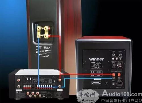 输入端的音频信号l(红)/ r(白)端子上并联出一组信号分别接到低音炮的